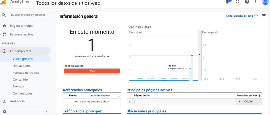 Vista general de las visitas en tiempo real en Analytics